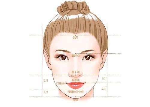 发际线调整不仅仅是植发