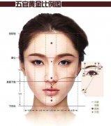 瑞士NAT美学植发技术:一次解决发际线烦恼